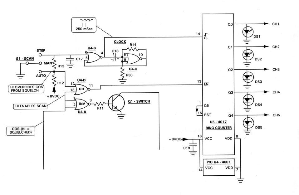 Usb Puter Control For The Hamtronics R139 Wx Satelliterhewjt: Satellite Radio Receiver Circuit At Gmaili.net